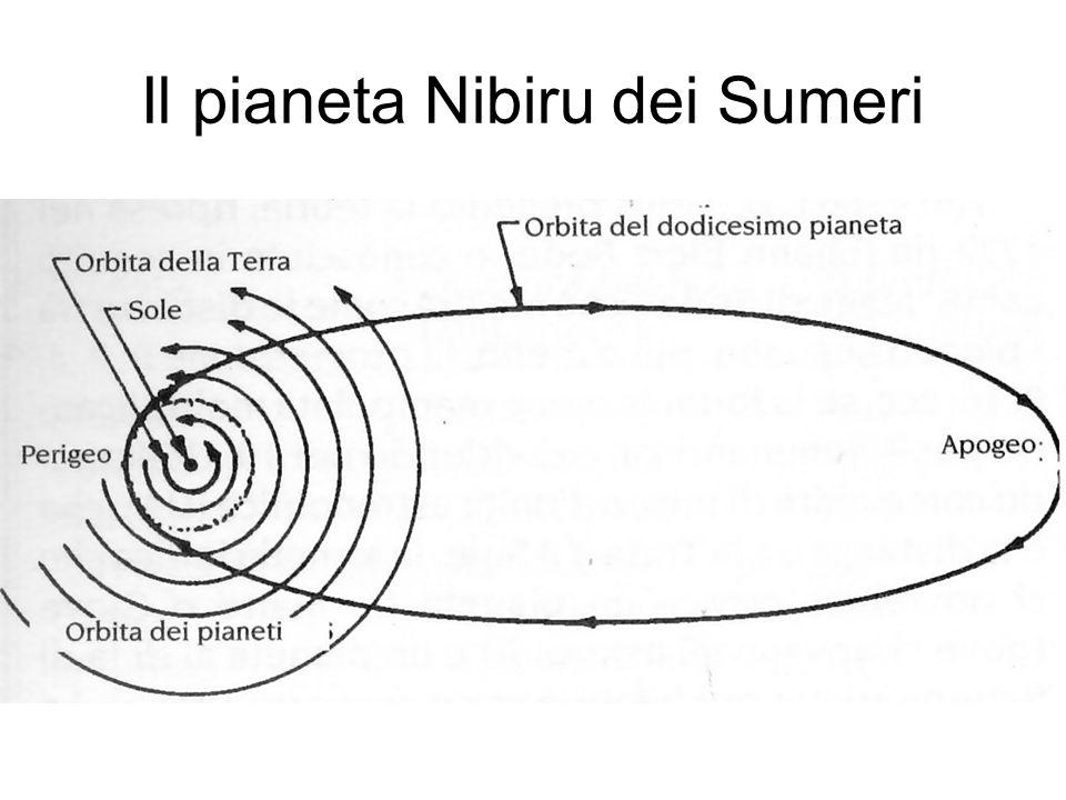 Il pianeta Nibiru dei Sumeri