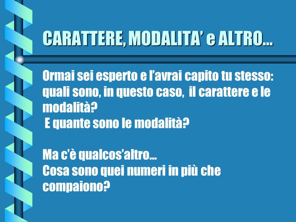 CARATTERE, MODALITA e ALTRO...