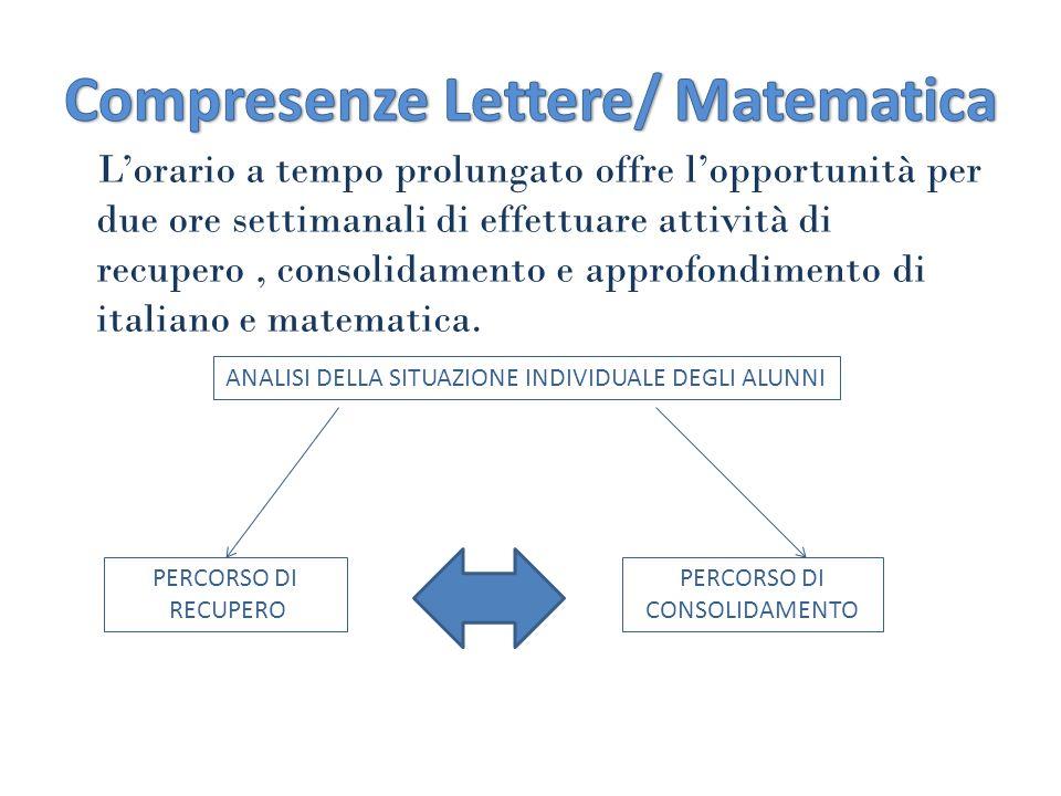 Lorario a tempo prolungato offre lopportunità per due ore settimanali di effettuare attività di recupero, consolidamento e approfondimento di italiano