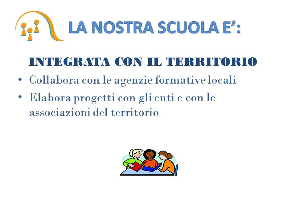 INTEGRATA CON IL TERRITORIO Collabora con le agenzie formative locali Elabora progetti con gli enti e con le associazioni del territorio