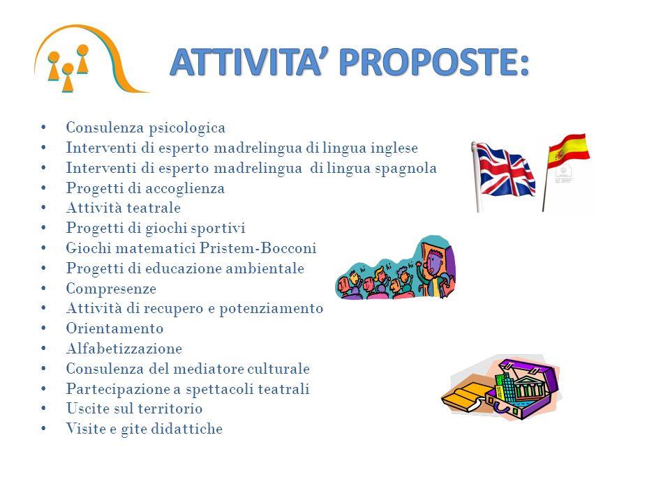 Consulenza psicologica Interventi di esperto madrelingua di lingua inglese Interventi di esperto madrelingua di lingua spagnola Progetti di accoglienz