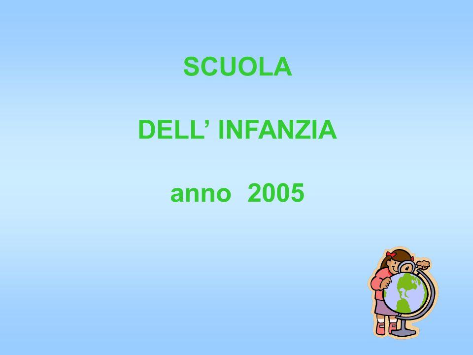 SCUOLA DELL INFANZIA anno 2005