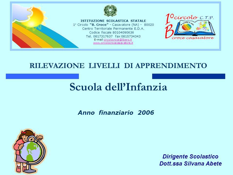 Anni 5 scuola dellinfanzia Dati finali maggio 2006