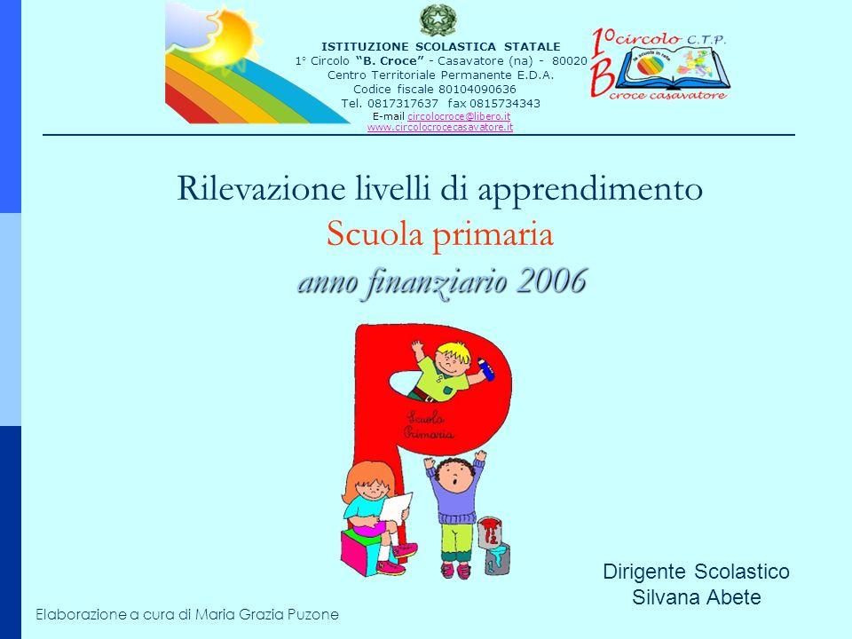 Dirigente Scolastico Silvana Abete ISTITUZIONE SCOLASTICA STATALE 1° Circolo B. Croce - Casavatore (na) - 80020 Centro Territoriale Permanente E.D.A.