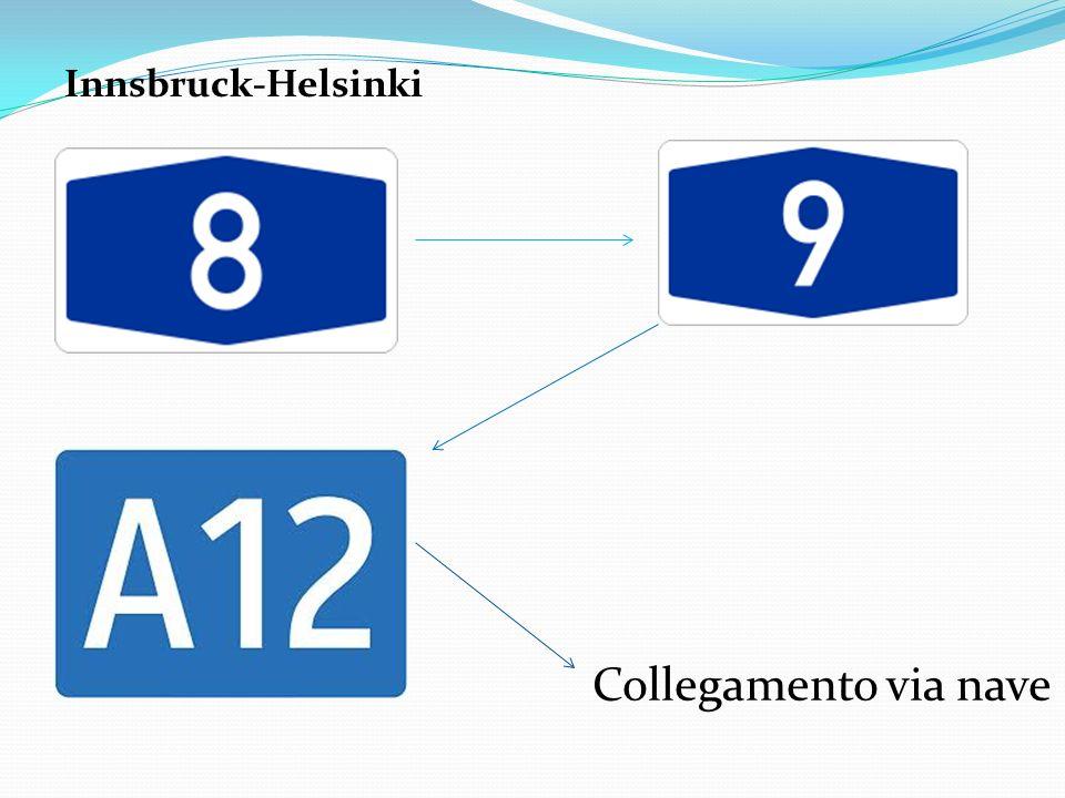 Innsbruck-Helsinki Collegamento via nave