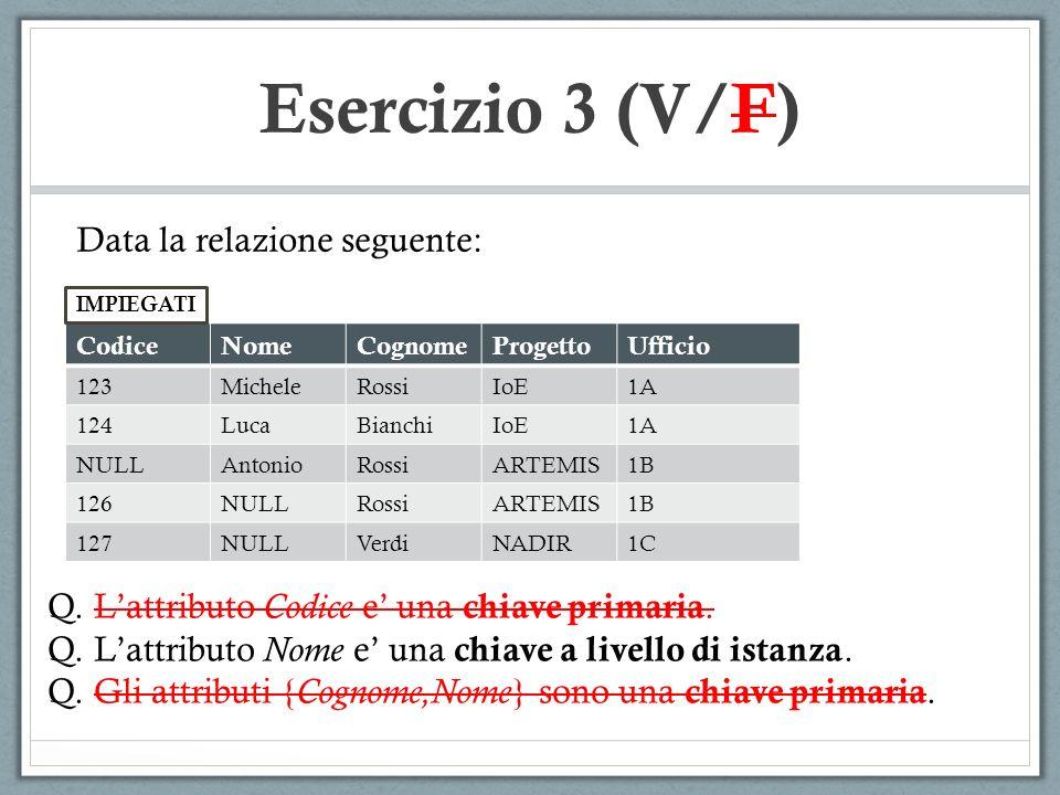 Esercizio 3 (V/F) Data la relazione seguente: CodiceNomeCognomeProgettoUfficio 123MicheleRossiIoE1A 124LucaBianchiIoE1A NULLAntonioRossiARTEMIS1B 126N