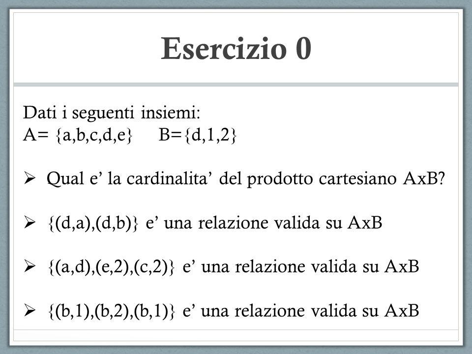 Esercizio 0 Dati i seguenti insiemi: A= {a,b,c,d,e} B={d,1,2} Qual e la cardinalita del prodotto cartesiano AxB? {(d,a),(d,b)} e una relazione valida