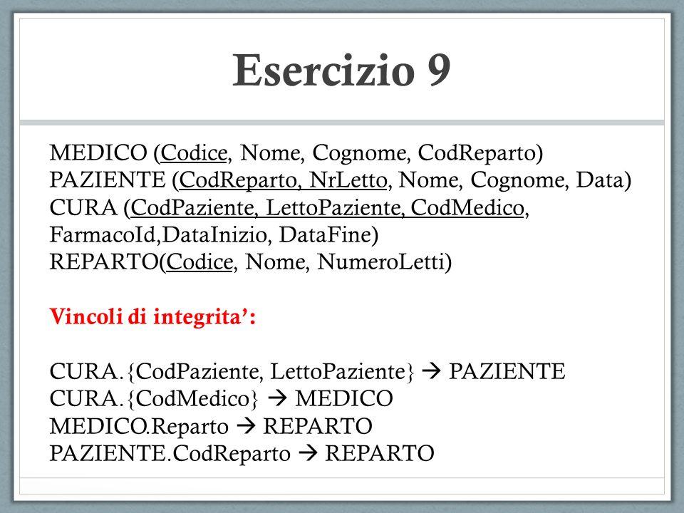 Esercizio 9 MEDICO (Codice, Nome, Cognome, CodReparto) PAZIENTE (CodReparto, NrLetto, Nome, Cognome, Data) CURA (CodPaziente, LettoPaziente, CodMedico
