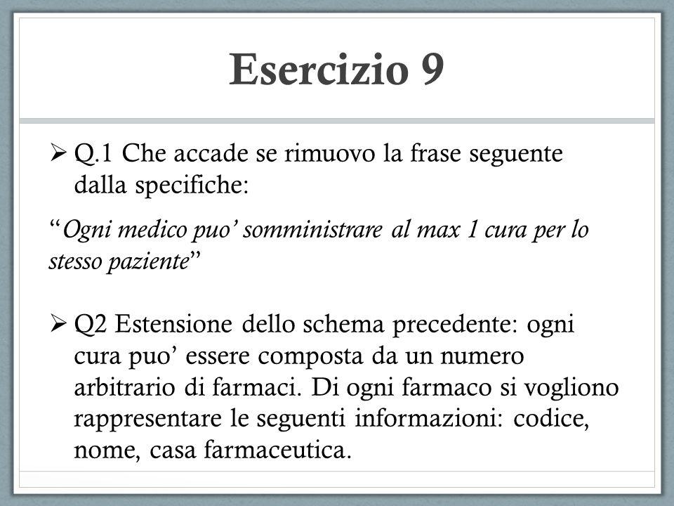 Esercizio 9 Q.1 Che accade se rimuovo la frase seguente dalla specifiche: Ogni medico puo somministrare al max 1 cura per lo stesso paziente Q2 Estensione dello schema precedente: ogni cura puo essere composta da un numero arbitrario di farmaci.