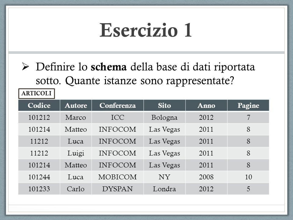 Esercizio 6 Dato lo schema relazionale seguente: AGENZIA(Nome, Indirizzo, Telefono) CASA(Indirizzo,NrInterno,CAP,CodProprietario, Prezzo) INSERZIONI(IndirizzoCasa, InternoCasa, NomeAgenzia, DataInserzione) PROPRIETARIO(Codice, Nome, Cognome, Telefono) Q.5 E possibile che la relazione INSERZIONI contenga 10 instanze, e la relazione CASA contenga 0 istanze (senza violare i vincoli di integrita referenziale).