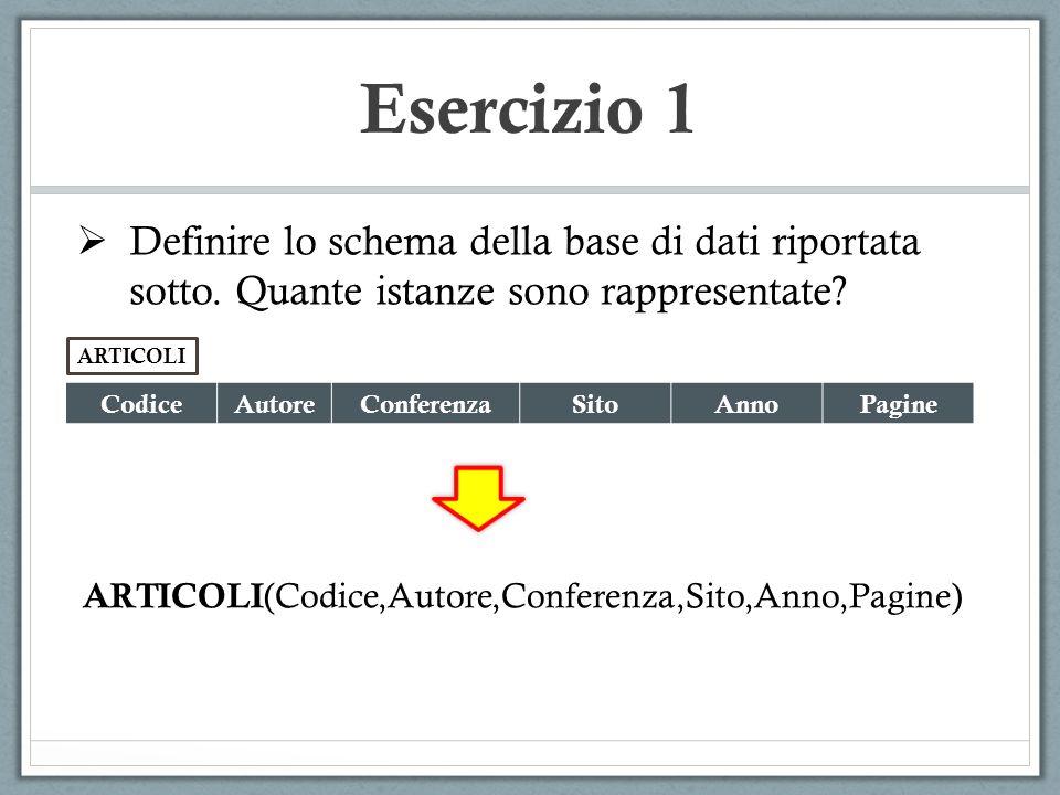Esercizio 4 Considerando lo schema relazionale dellesercizio 2.a, indicare: Chiavi primarie di ciascuna relazione.