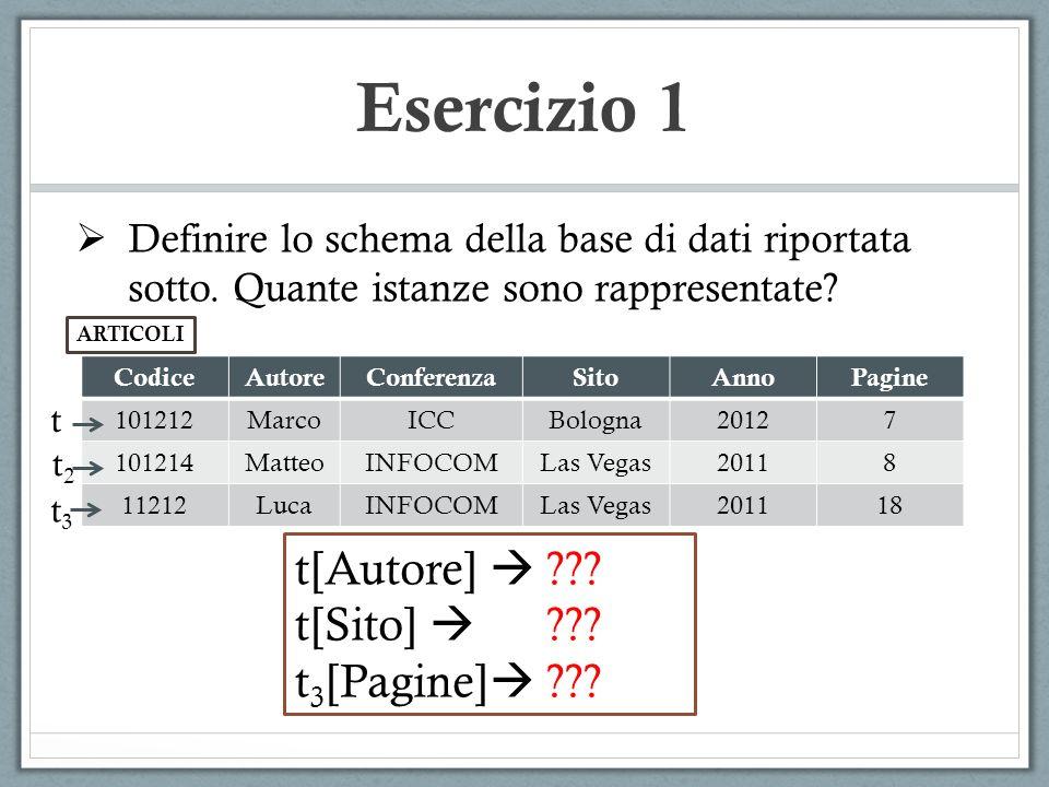 Esercizio 1 Definire lo schema della base di dati riportata sotto. Quante istanze sono rappresentate? CodiceAutoreConferenzaSitoAnnoPagine 101212Marco