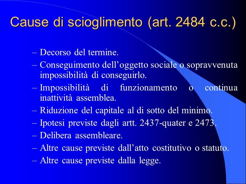 Cause di scioglimento (art. 2484 c.c.) –Decorso del termine. –Conseguimento delloggetto sociale o sopravvenuta impossibilità di conseguirlo. –Impossib