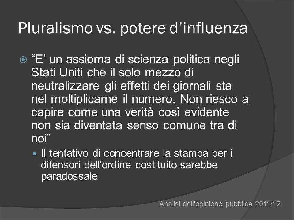 Pluralismo vs.