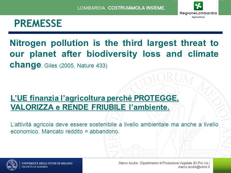 PREMESSE LUE finanzia lagricoltura perché PROTEGGE, VALORIZZA e RENDE FRIUBILE lambiente. Lattività agricola deve essere sostenibile a livello ambient
