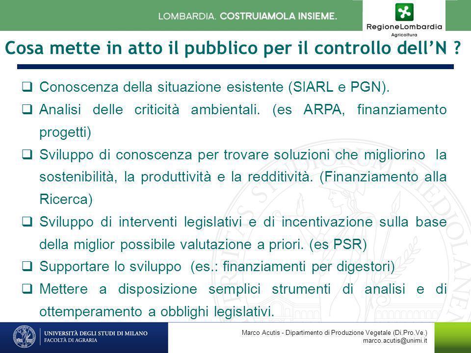 Cosa mette in atto il pubblico per il controllo dellN ? Conoscenza della situazione esistente (SIARL e PGN). Analisi delle criticità ambientali. (es A