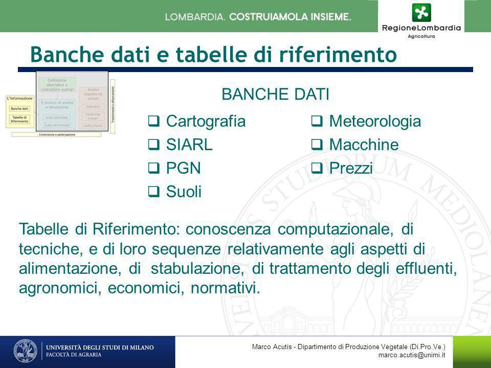 Banche dati e tabelle di riferimento Marco Acutis - Dipartimento di Produzione Vegetale (Di.Pro.Ve.) marco.acutis@unimi.it Cartografia SIARL PGN Suoli