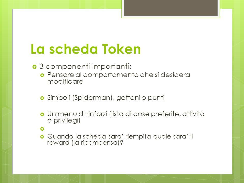 La scheda Token 3 componenti importanti: Pensare al comportamento che si desidera modificare Simboli (Spiderman), gettoni o punti Un menu di rinforzi
