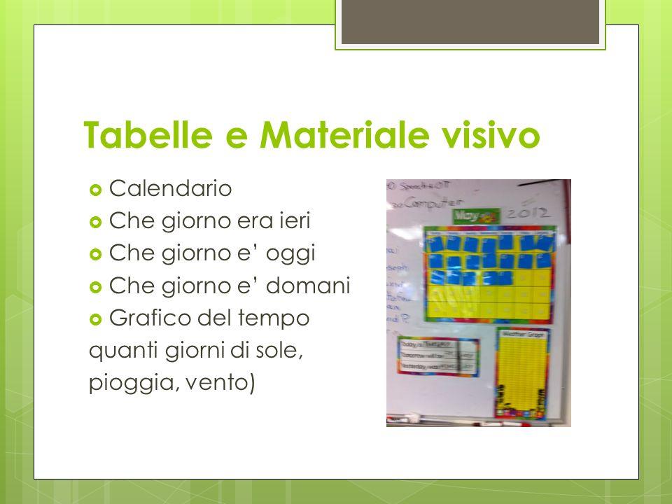 Tabelle e Materiale visivo Calendario Che giorno era ieri Che giorno e oggi Che giorno e domani Grafico del tempo quanti giorni di sole, pioggia, vent