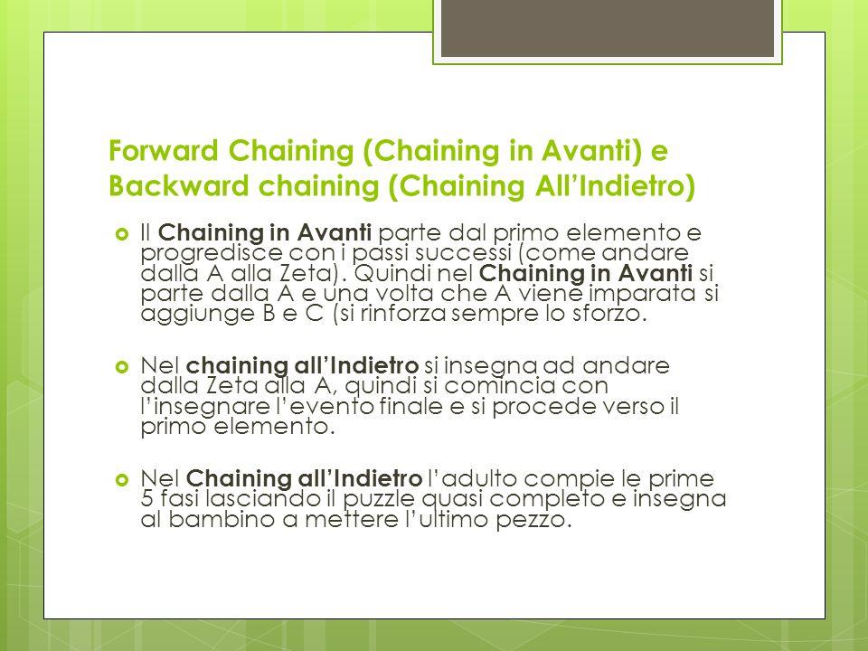 Forward Chaining (Chaining in Avanti) e Backward chaining (Chaining AllIndietro) Il Chaining in Avanti parte dal primo elemento e progredisce con i pa