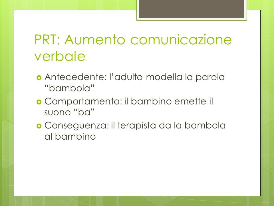PRT: Aumento comunicazione verbale Antecedente: ladulto modella la parola bambola Comportamento: il bambino emette il suono ba Conseguenza: il terapis