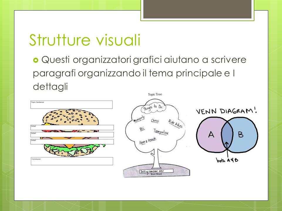 Strutture visuali Questi organizzatori grafici aiutano a scrivere paragrafi organizzando il tema principale e I dettagli