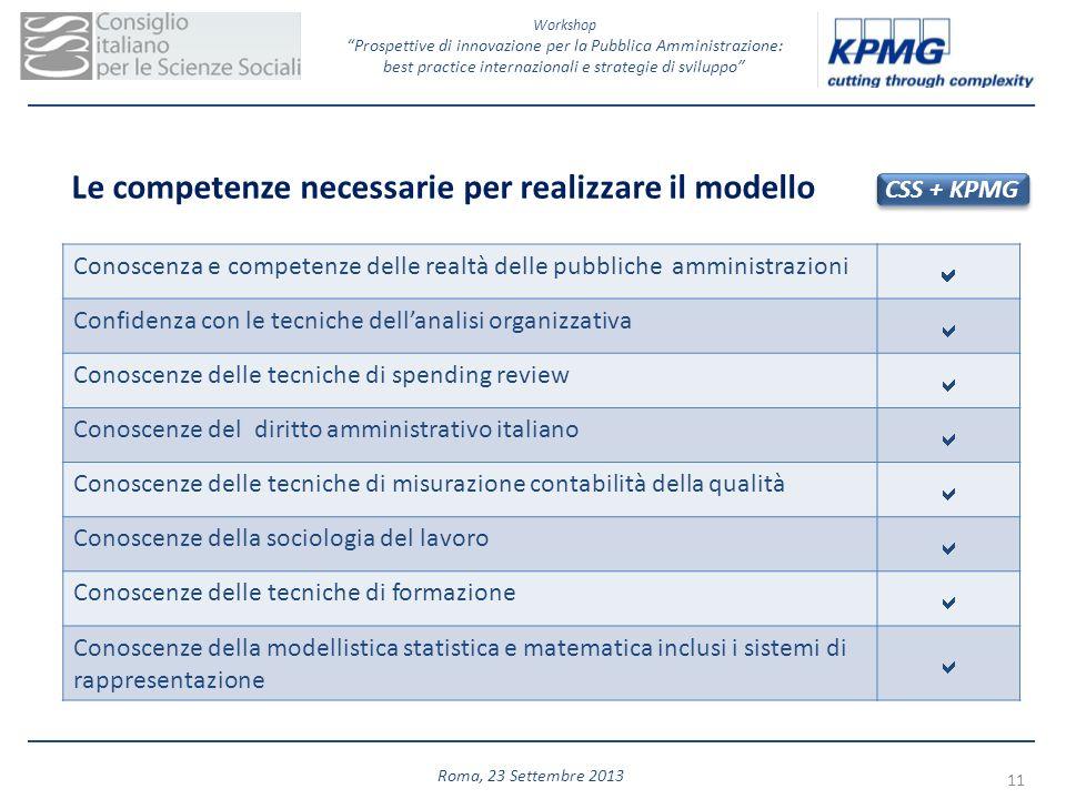 Workshop Prospettive di innovazione per la Pubblica Amministrazione: best practice internazionali e strategie di sviluppo 11 Roma, 23 Settembre 2013 L