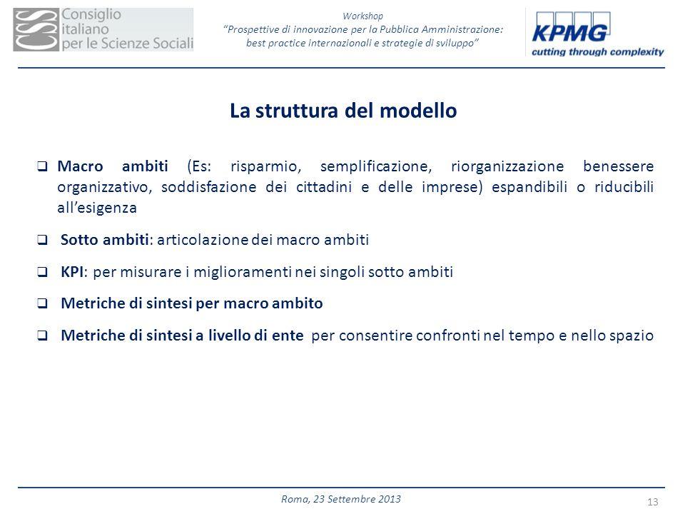 Workshop Prospettive di innovazione per la Pubblica Amministrazione: best practice internazionali e strategie di sviluppo 13 Roma, 23 Settembre 2013 L