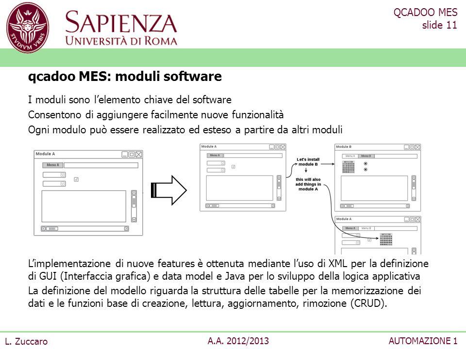 QCADOO MES slide 11 L. Zuccaro A.A. 2012/2013AUTOMAZIONE 1 I moduli sono lelemento chiave del software Consentono di aggiungere facilmente nuove funzi