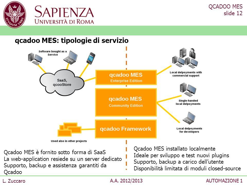 QCADOO MES slide 12 L. Zuccaro A.A. 2012/2013AUTOMAZIONE 1 qcadoo MES: tipologie di servizio Qcadoo MES è fornito sotto forma di SaaS La web-applicati