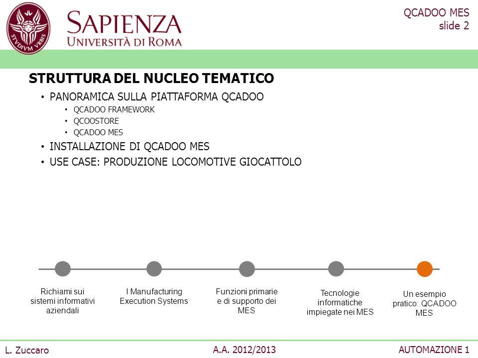 QCADOO MES slide 2 L. Zuccaro A.A. 2012/2013AUTOMAZIONE 1 PANORAMICA SULLA PIATTAFORMA QCADOO QCADOO FRAMEWORK QCOOSTORE QCADOO MES INSTALLAZIONE DI Q