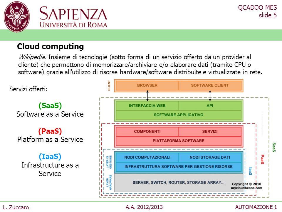 QCADOO MES slide 5 L. Zuccaro A.A. 2012/2013AUTOMAZIONE 1 Cloud computing Servizi offerti: (SaaS) Software as a Service (PaaS) Platform as a Service (