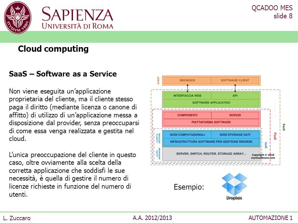 QCADOO MES slide 8 L. Zuccaro A.A. 2012/2013AUTOMAZIONE 1 Cloud computing SaaS – Software as a Service Non viene eseguita unapplicazione proprietaria