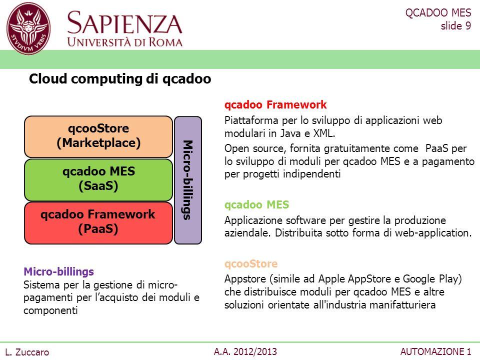 QCADOO MES slide 9 L. Zuccaro A.A. 2012/2013AUTOMAZIONE 1 qcadoo Framework Piattaforma per lo sviluppo di applicazioni web modulari in Java e XML. Ope