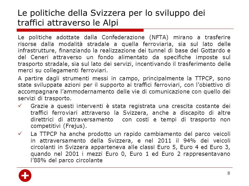 Le politiche della Svizzera per lo sviluppo dei traffici attraverso le Alpi 9