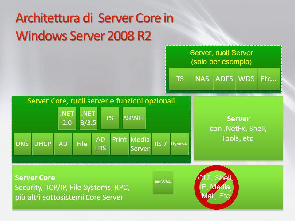 Server Core, ruoli server e funzioni opzionali Server Core Security, TCP/IP, File Systems, RPC, più altri sottosistemi Core Server Server Core Securit