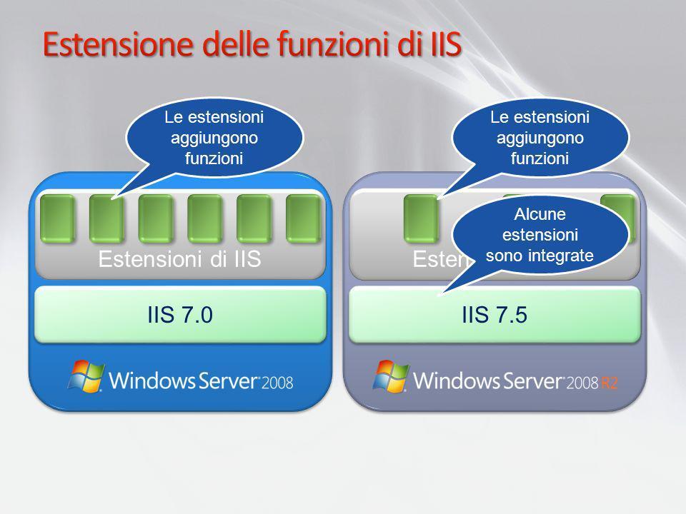 IIS 7.0 IIS 7.5 IIS 7.5 Le estensioni aggiungono funzioni Alcune estensioni sono integrate