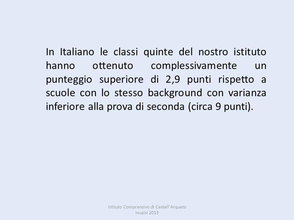 In Italiano le classi quinte del nostro istituto hanno ottenuto complessivamente un punteggio superiore di 2,9 punti rispetto a scuole con lo stesso b