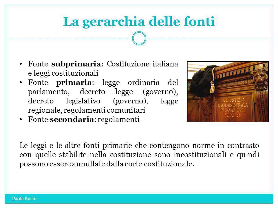 La gerarchia delle fonti Fonte subprimaria: Costituzione italiana e leggi costituzionali Fonte primaria: legge ordinaria del parlamento, decreto legge