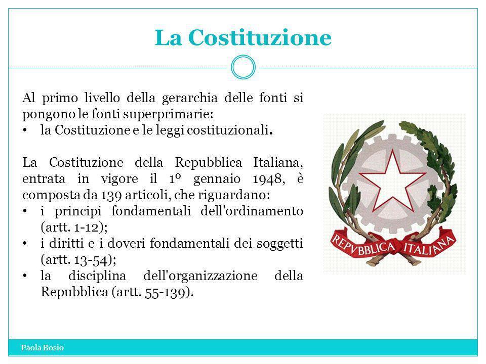 La Costituzione Al primo livello della gerarchia delle fonti si pongono le fonti superprimarie: la Costituzione e le leggi costituzionali. La Costituz