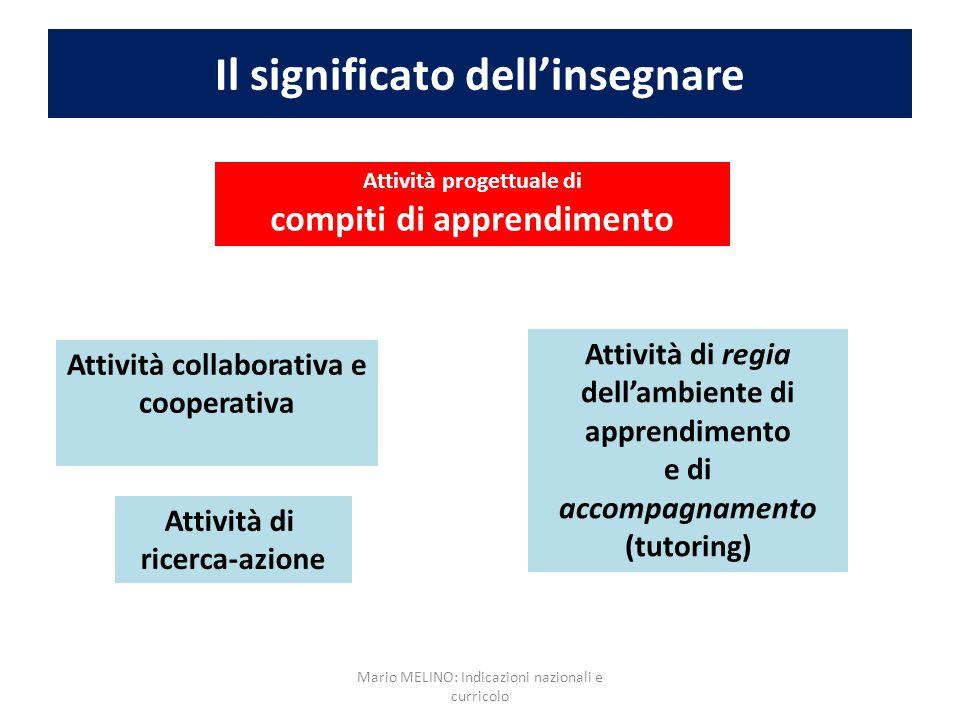 Il significato dellinsegnare Attività progettuale di compiti di apprendimento Attività collaborativa e cooperativa Attività di ricerca-azione Attività