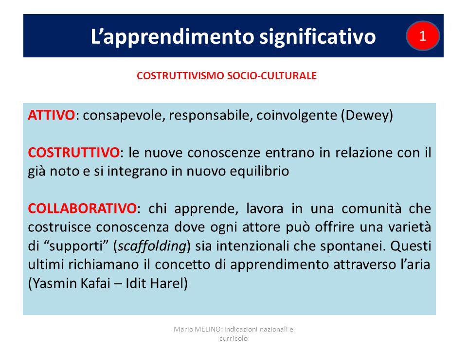 Lapprendimento significativo COSTRUTTIVISMO SOCIO-CULTURALE ATTIVO: consapevole, responsabile, coinvolgente (Dewey) COSTRUTTIVO: le nuove conoscenze e