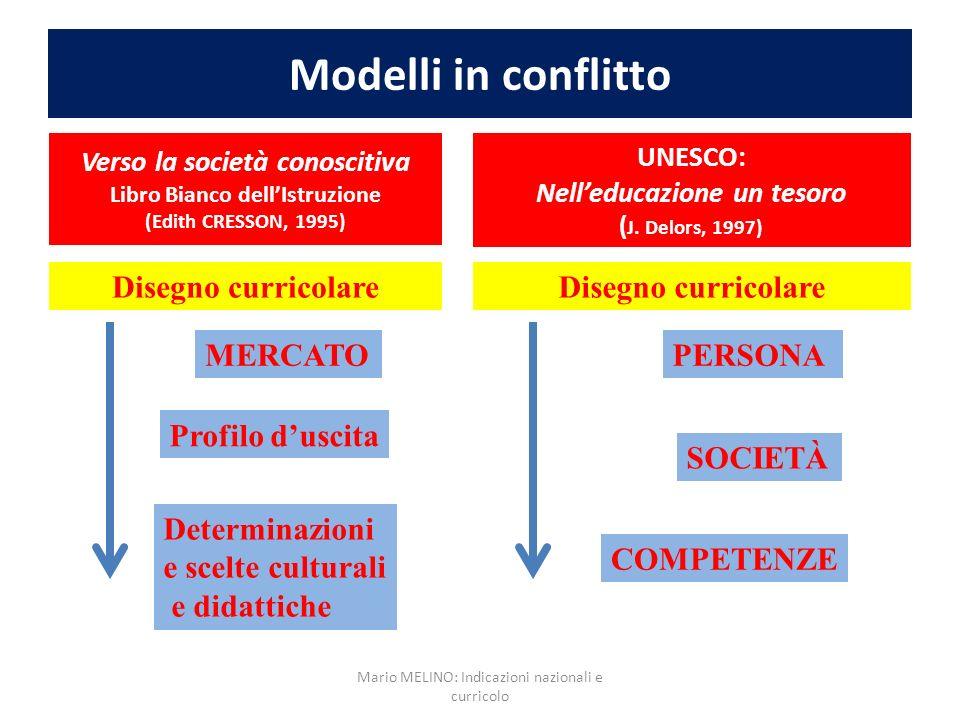Modelli in conflitto Mario MELINO: Indicazioni nazionali e curricolo Verso la società conoscitiva Libro Bianco dellIstruzione (Edith CRESSON, 1995) Di