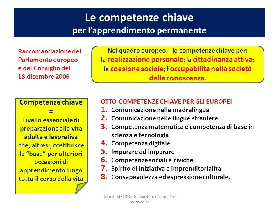 Le competenze chiave per lapprendimento permanente Competenza chiave = Livello essenziale di preparazione alla vita adulta e lavorativa che, altresì,