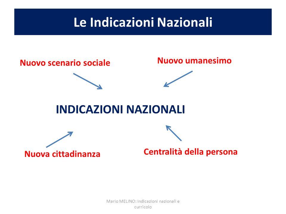 Le Indicazioni Nazionali Nuovo scenario sociale Nuovo umanesimo Nuova cittadinanza Centralità della persona INDICAZIONI NAZIONALI Mario MELINO: Indica