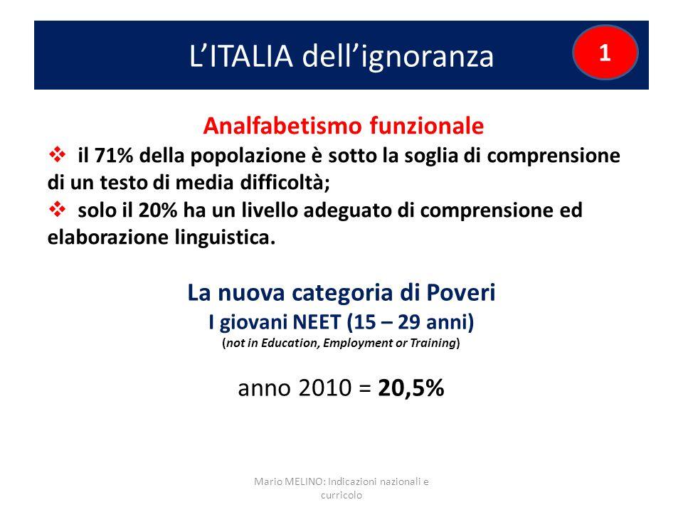 LITALIA dellignoranza 1 Analfabetismo funzionale il 71% della popolazione è sotto la soglia di comprensione di un testo di media difficoltà; solo il 2