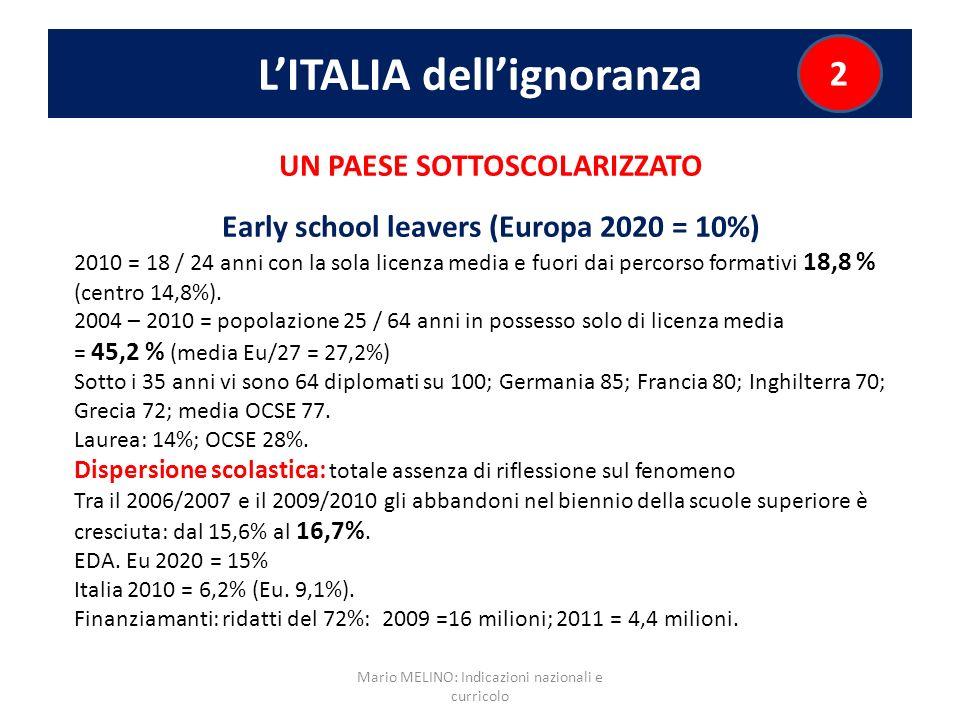 LITALIA dellignoranza 2 UN PAESE SOTTOSCOLARIZZATO Early school leavers (Europa 2020 = 10%) 2010 = 18 / 24 anni con la sola licenza media e fuori dai