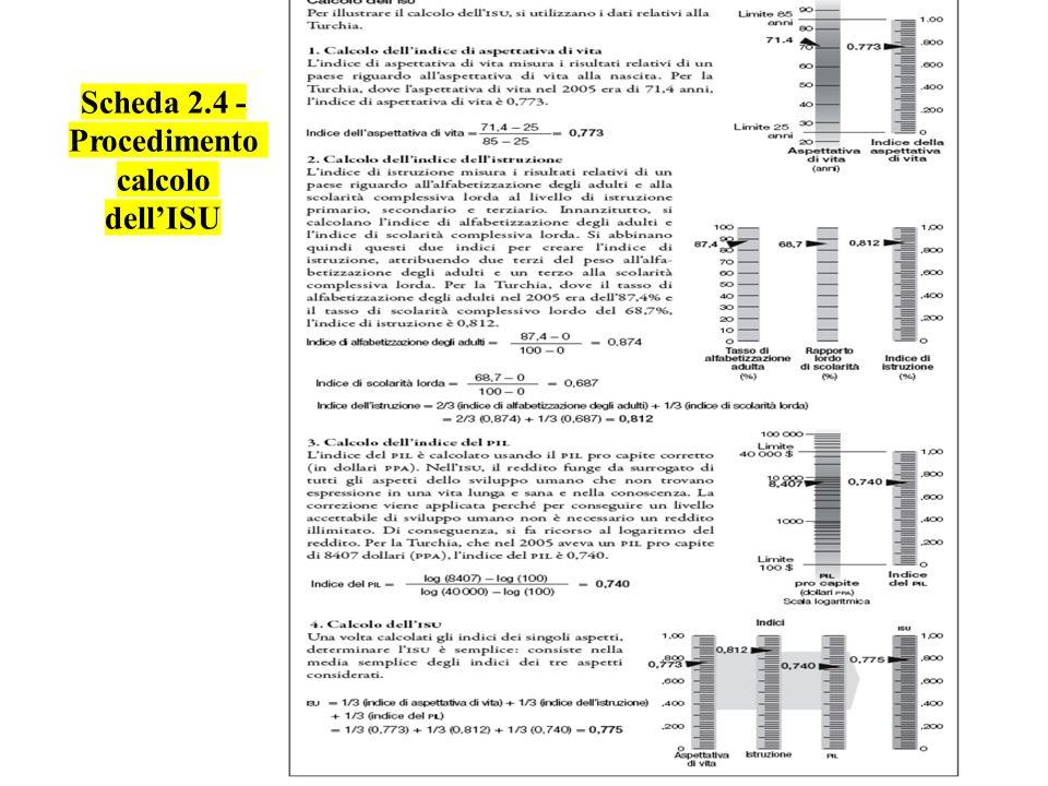 Scheda 2.4 - Procedimento calcolo dellISU