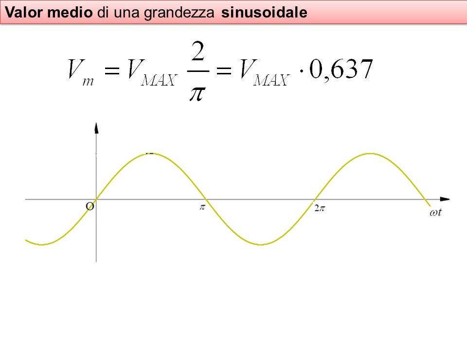 Valor medio di una grandezza sinusoidale