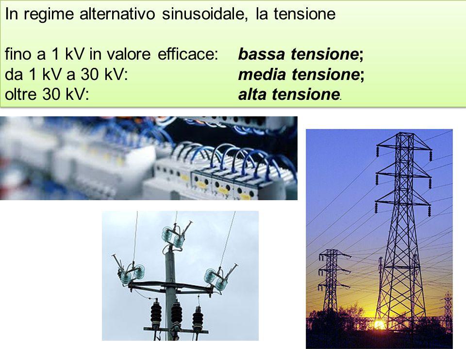 In regime alternativo sinusoidale, la tensione fino a 1 kV in valore efficace: bassa tensione; da 1 kV a 30 kV: media tensione; oltre 30 kV: alta tens